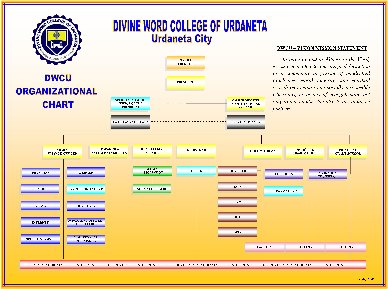 Organizational Calendar : Matrix structure organization new calendar template site